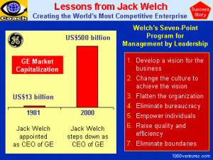 Jack Welch:  Romney = Growth and Jobs, Obama = Blame and Division